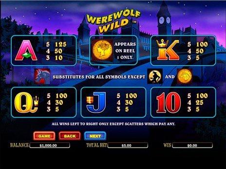 ������� ������� Werewolf Wild �� Aristocrat