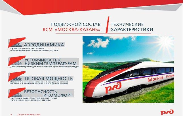 РЖД раскрыла особенности подвижного состава будущей скоростной линии Москва — Казань