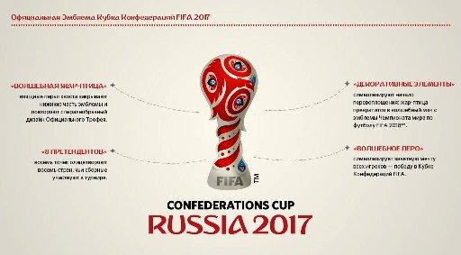 700 гостей будут обслуживать 300 волонтеров: в Казани 26 ноября состоится жеребьевка Кубка Конфедераций